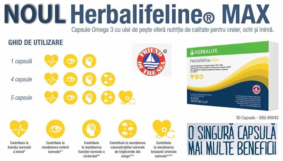 Herbalifeline Max - Informaţii şi consum